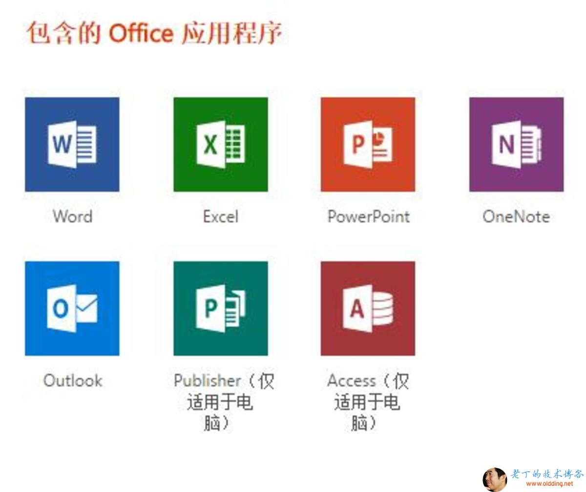 包 含 的 0 而 ( e 应 用 程 序 0 0 0 Word Ou 划 00k Excel Publisher 〈 仅 适 用 于 电 Powe rPo int Access 〈 仅 适 用 于 电 OneNote